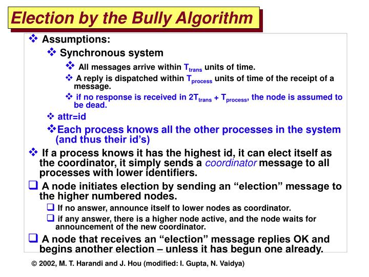 Election by the Bully Algorithm