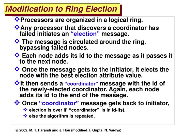 Modification to Ring Election