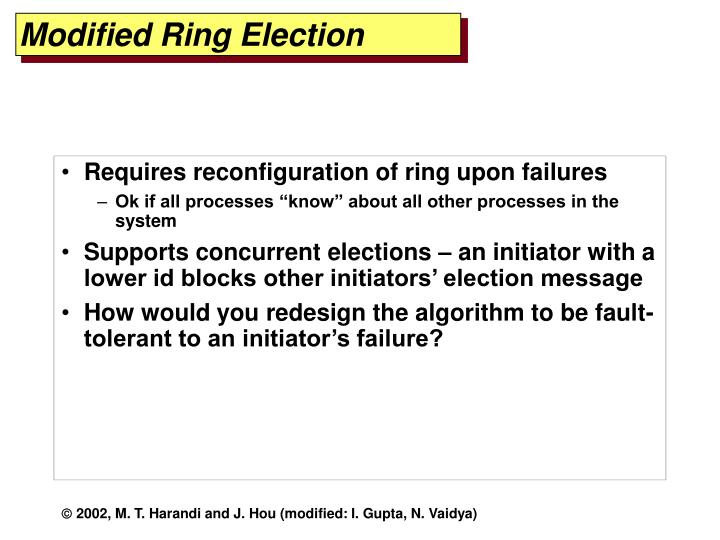 Modified Ring Election