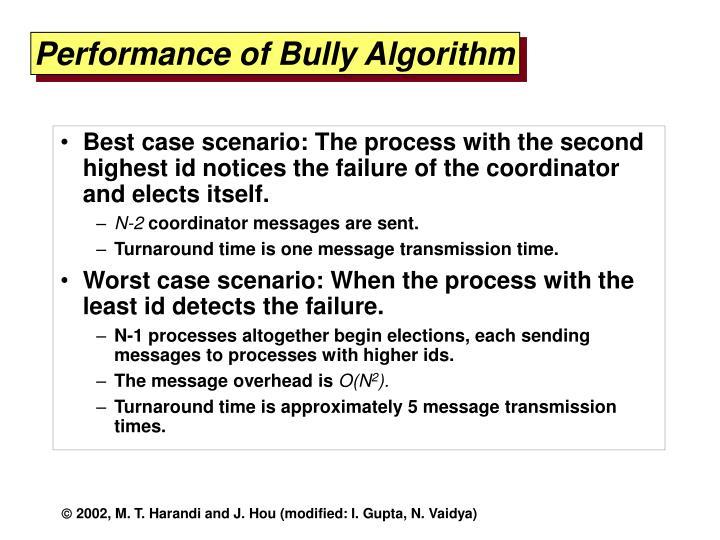 Performance of Bully Algorithm