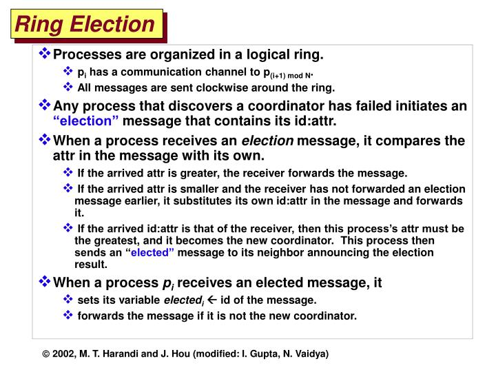 Ring Election