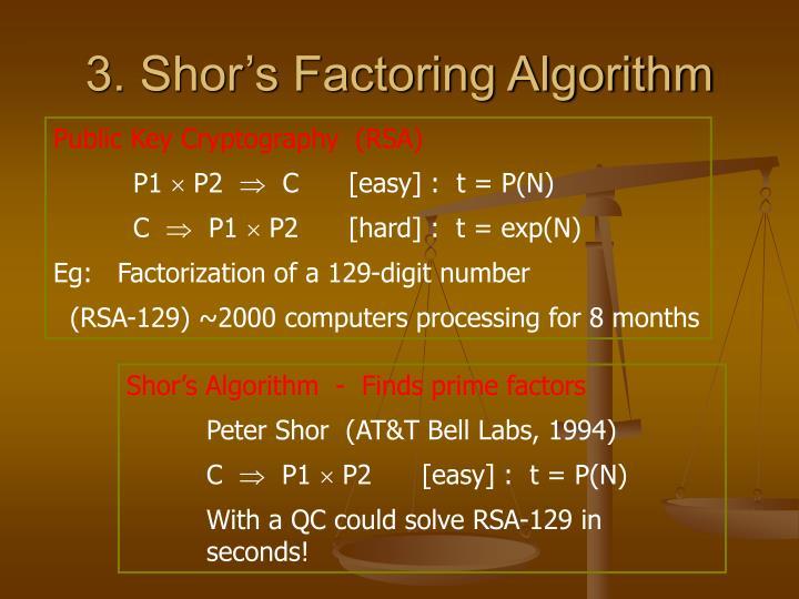 3. Shor's Factoring Algorithm