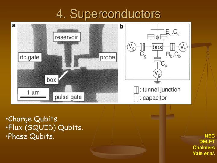 4. Superconductors