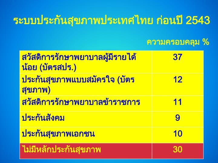 ระบบประกันสุขภาพประเทศไทย ก่อนปี