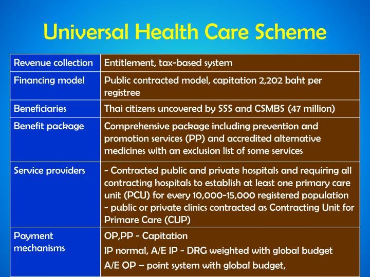 Universal Health Care Scheme