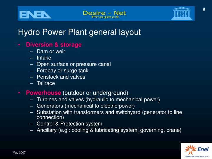Hydro Power Plant general layout