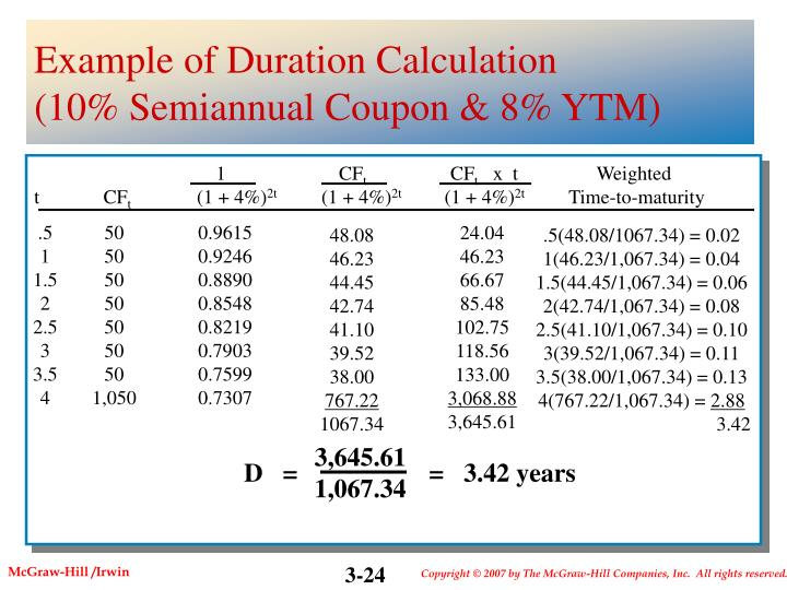 Example of Duration Calculation