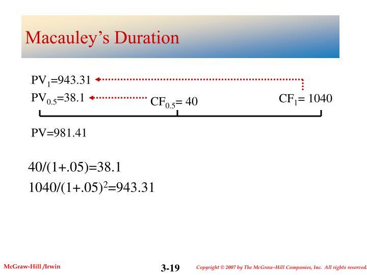 Macauley's Duration