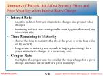 summary of factors that affect security prices and price volatility when interest rates change