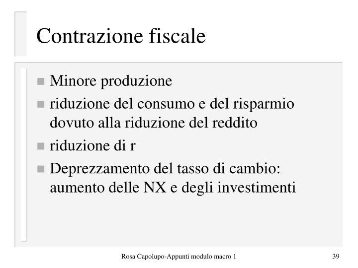 Contrazione fiscale