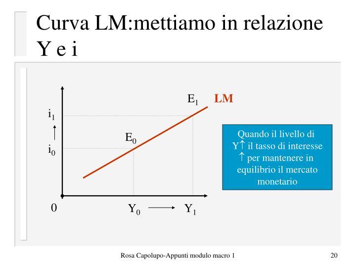 Curva LM:mettiamo in relazione Y e i