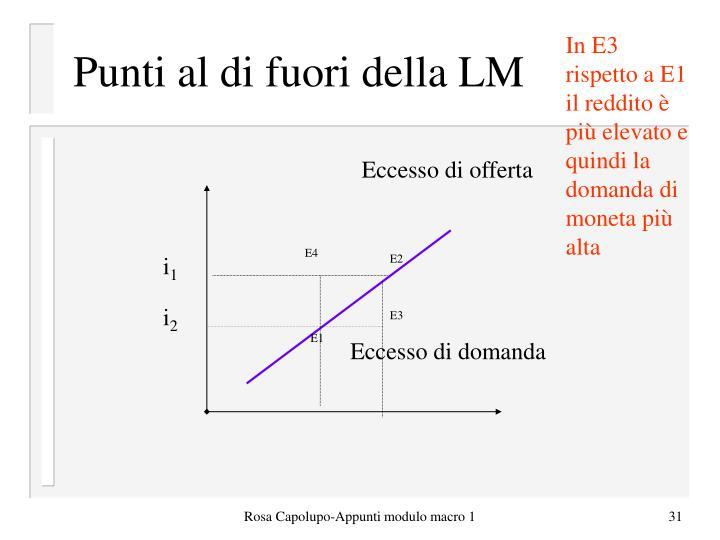 In E3 rispetto a E1 il reddito è più elevato e quindi la domanda di moneta più alta