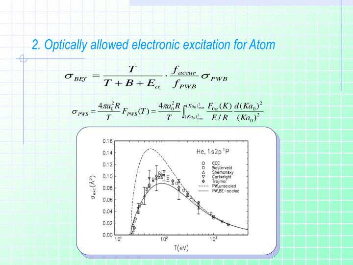 2. Optically allowed electronic excitation for Atom
