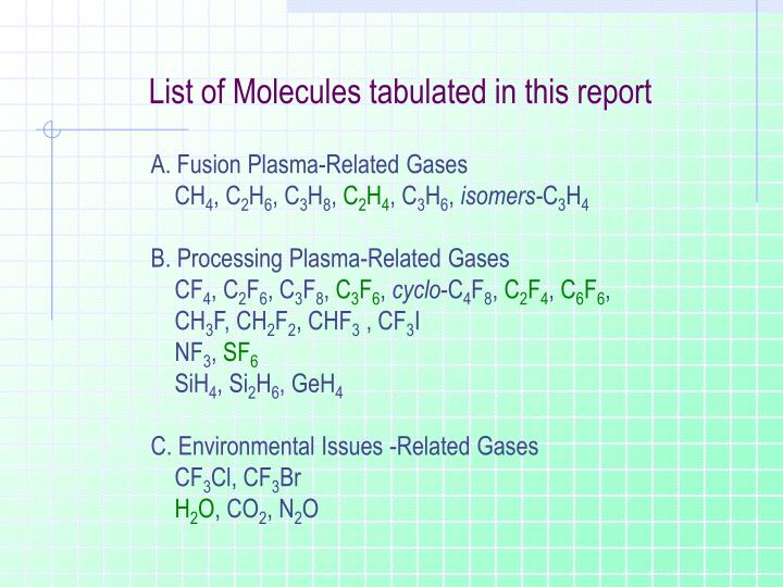 List of Molecules tabulated in this report