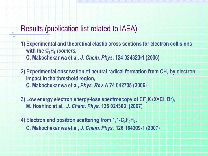 Results (publication list related to IAEA)