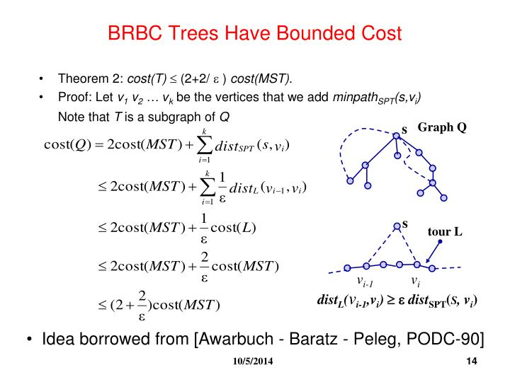 BRBC Trees Have Bounded Cost