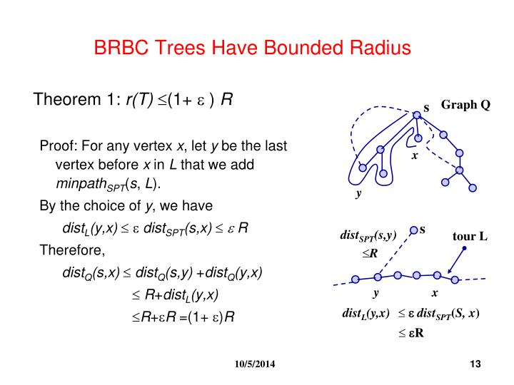BRBC Trees Have Bounded Radius