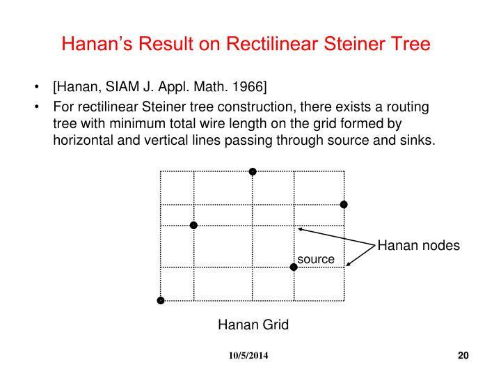 Hanan's Result on Rectilinear Steiner Tree