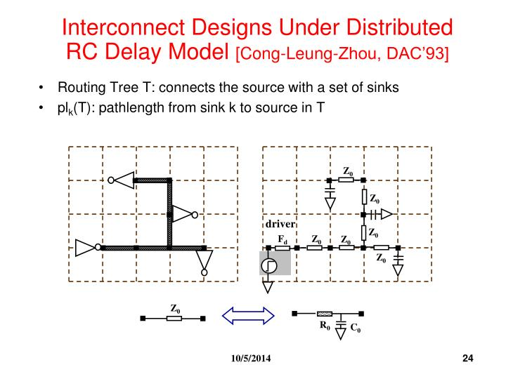 Interconnect Designs Under Distributed RC Delay Model