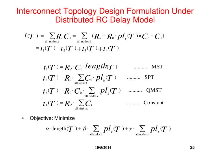 Interconnect Topology Design Formulation Under Distributed RC Delay Model