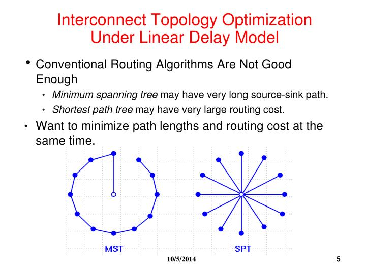 Conventional Routing Algorithms Are Not Good Enough