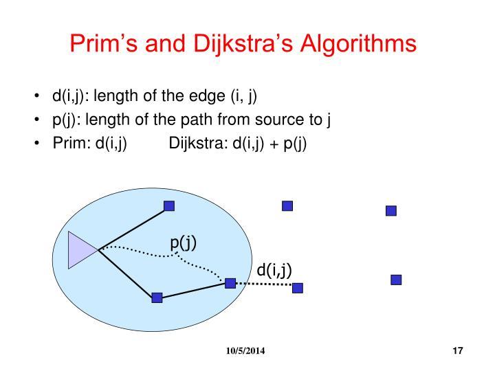 Prim's and Dijkstra's Algorithms