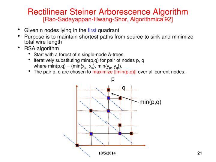 Rectilinear Steiner Arborescence Algorithm