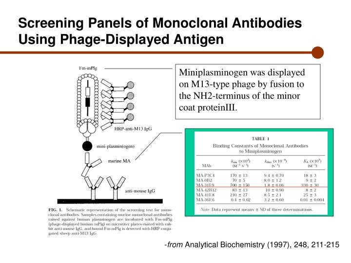 surface engineering for biomedical applications using phage display