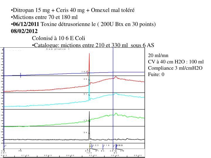Ditropan 15 mg + Ceris 40 mg + Omexel mal toléré
