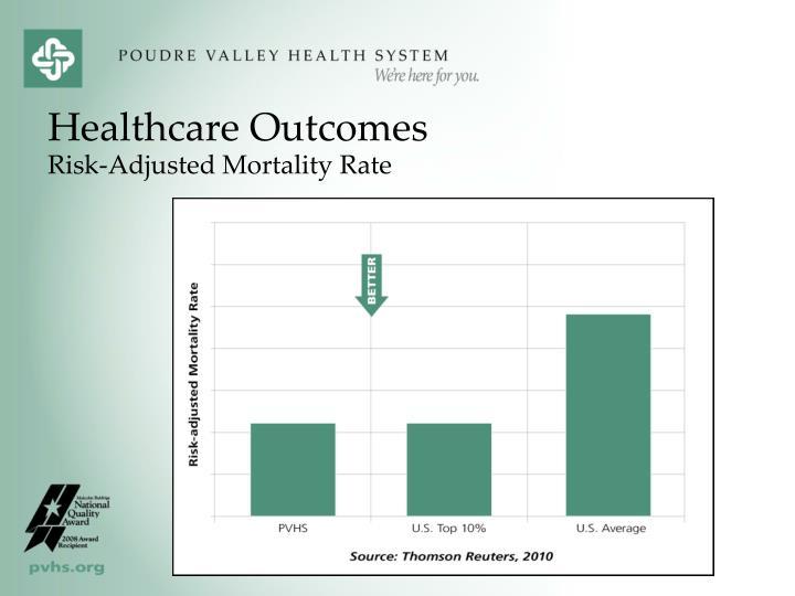 Healthcare Outcomes