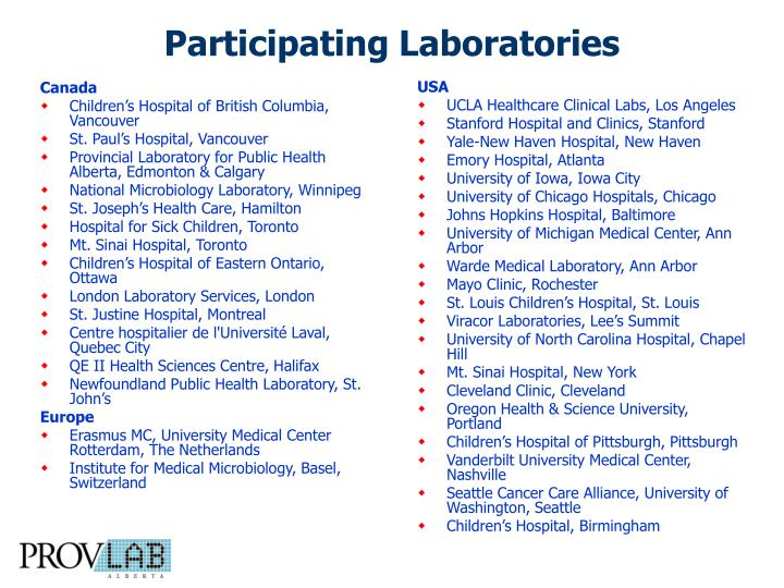 Participating Laboratories