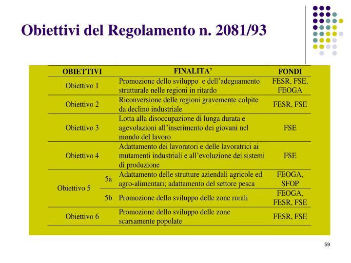 Obiettivi del Regolamento n. 2081/93