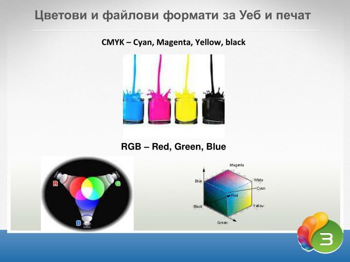 Цветови и файлови формати за Уеб и печат