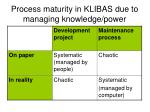 process maturity in klibas due to managing knowledge power