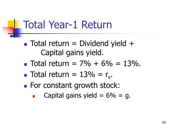 Total Year-1 Return