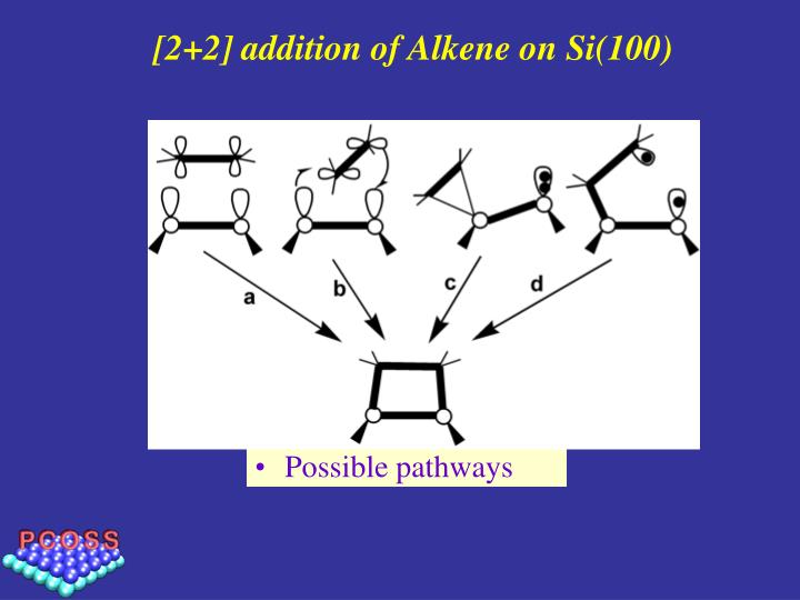 [2+2] addition of Alkene on Si(100)