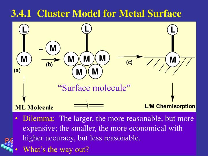 3.4.1  Cluster Model for Metal Surface