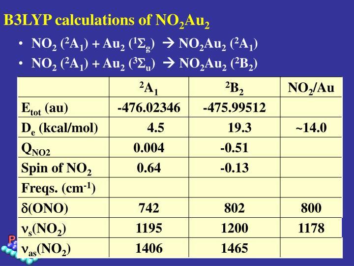 B3LYP calculations of NO