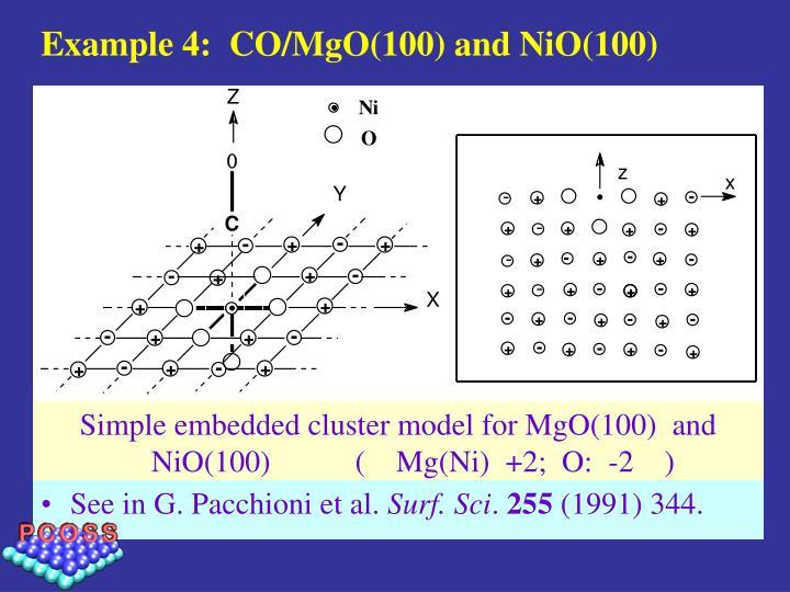 Example 4:  CO/MgO(100) and NiO(100)