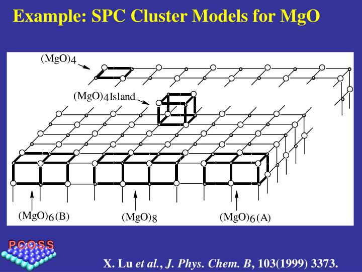 Example: SPC Cluster Models for MgO