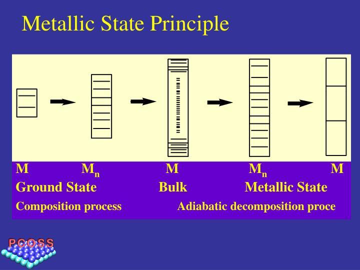 Metallic State Principle