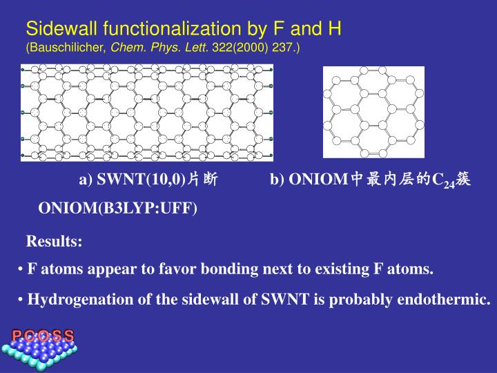 Sidewall functionalization by F and H