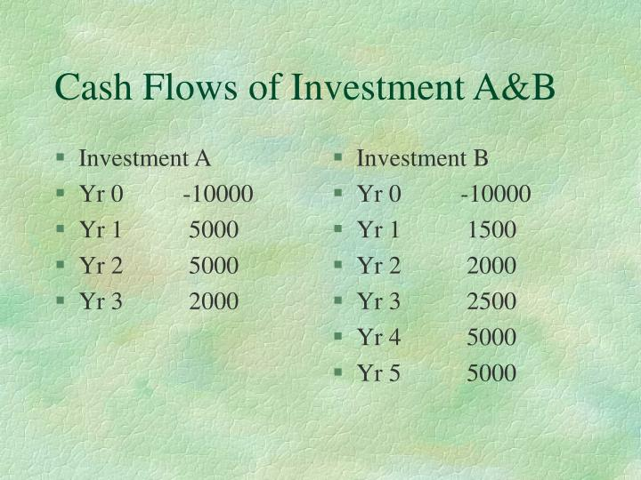 Investment A