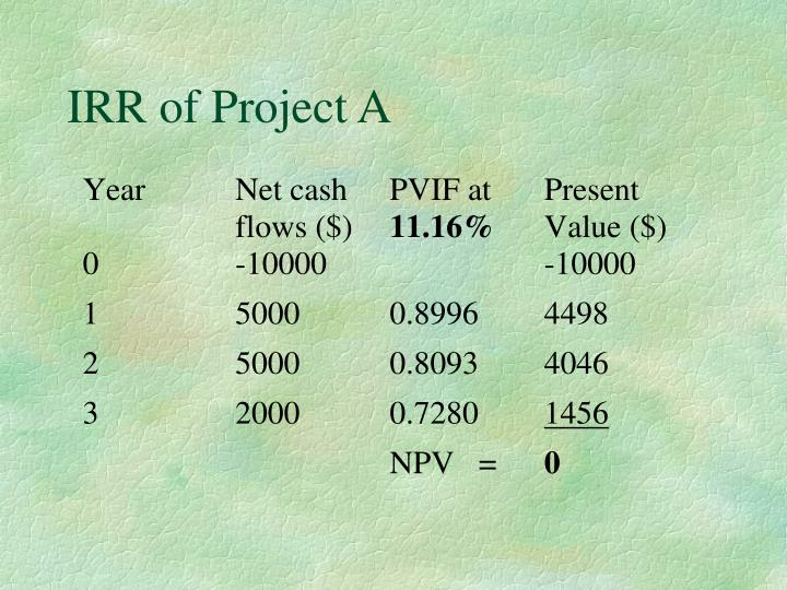 IRR of Project A