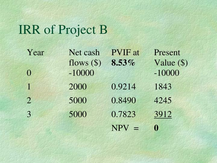 IRR of Project B