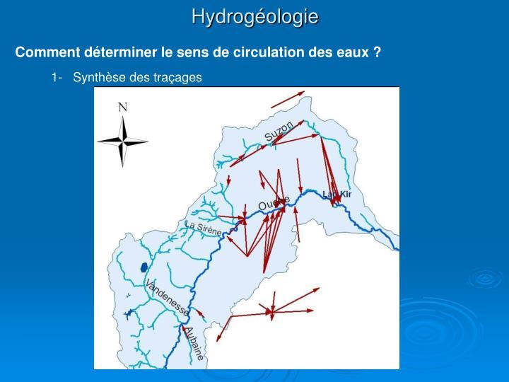 Hydrogéologie