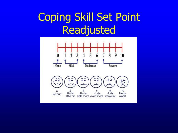 Coping Skill Set Point