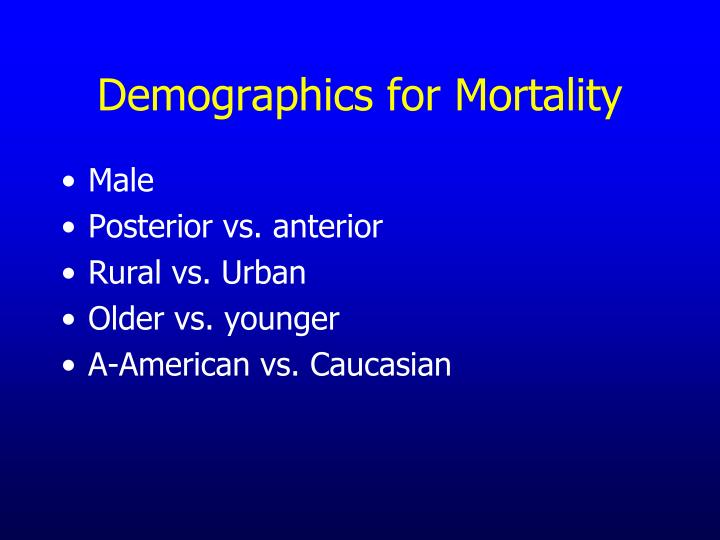 Demographics for Mortality
