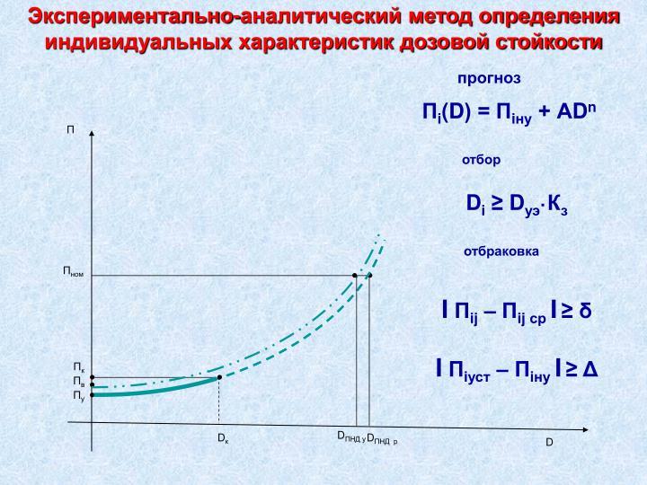 Экспериментально-аналитический метод определения индивидуальных характеристик дозовой стойкости