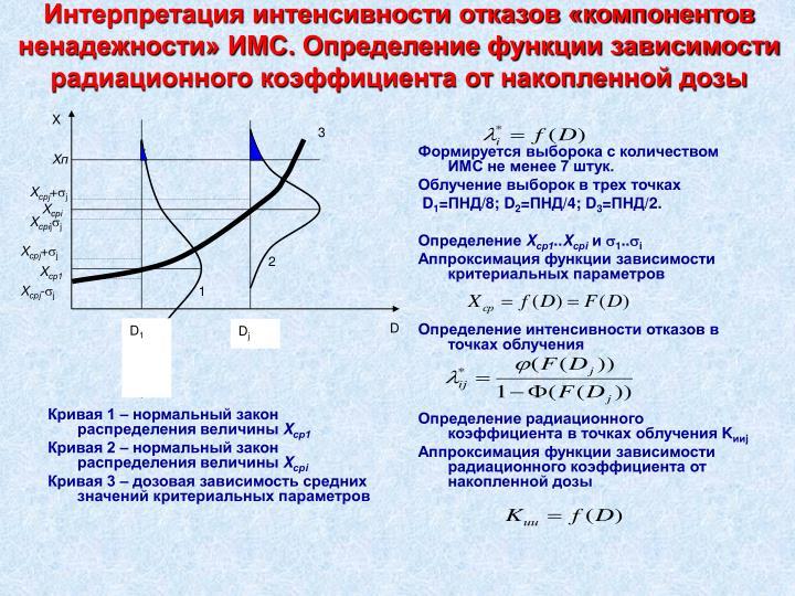 Кривая 1 – нормальный закон распределения величины